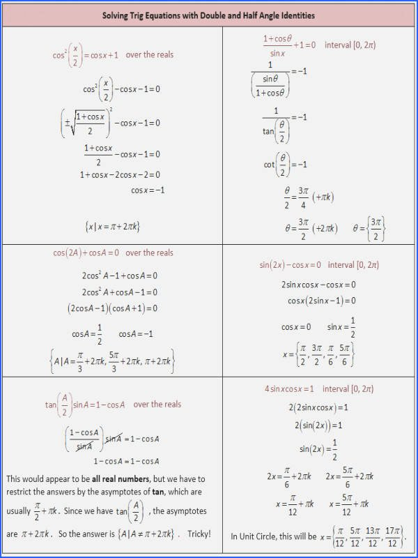 Verifying Trig Identities Worksheet Luxury Verifying Trig Identities Worksheet