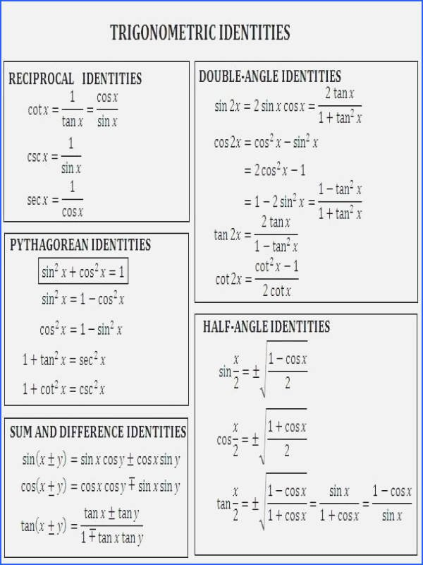 Verifying Trig Identities Worksheet Unique Verifying Trig Identities Worksheet
