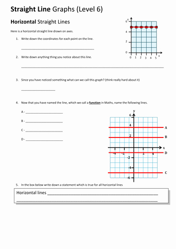 Vertical Line Test Worksheet Awesome Horizontal and Vertical Graphs by Fintansgirl Teaching