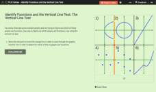 Vertical Line Test Worksheet Luxury Vertical Line Test Lesson Plans & Worksheets