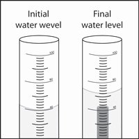 Volume by Water Displacement Worksheet Beautiful 8 31 15 Miss Day S Science Class Blog