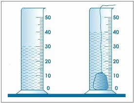 Volume by Water Displacement Worksheet Beautiful Measure and Pare Volume Of Liquid