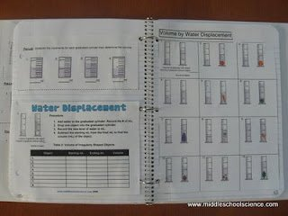 Volume by Water Displacement Worksheet Fresh Volume by Water Displacement Worksheet the Best Worksheets