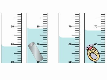 Volume by Water Displacement Worksheet Lovely Graduated Cylinders by Michael Guarraia