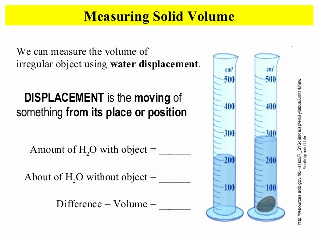 Volume by Water Displacement Worksheet Unique Metric Mania Volume