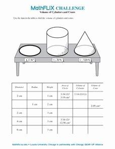 Volume Of Cylinders Worksheet Elegant Volume Of Cylinders and Cones 7th 8th Grade Worksheet