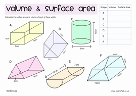 Volume Of Spheres Worksheet Elegant Volume & Surface area Prisms Pyramids Cones & Spheres