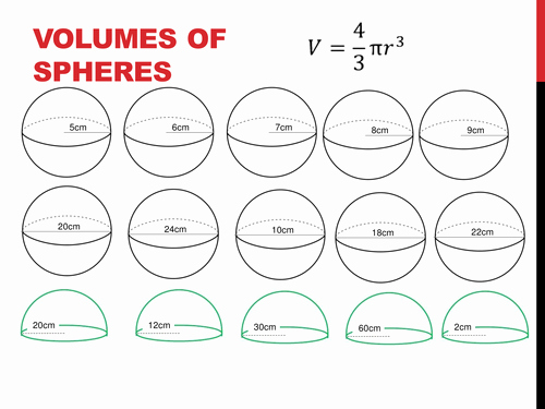 Volume Of Spheres Worksheet Lovely Volume Of Spheres Worksheet by Holyheadschool Uk