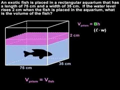 Volume Word Problems Worksheet Fresh Volume Word Problems Mathhelp Geometry Help