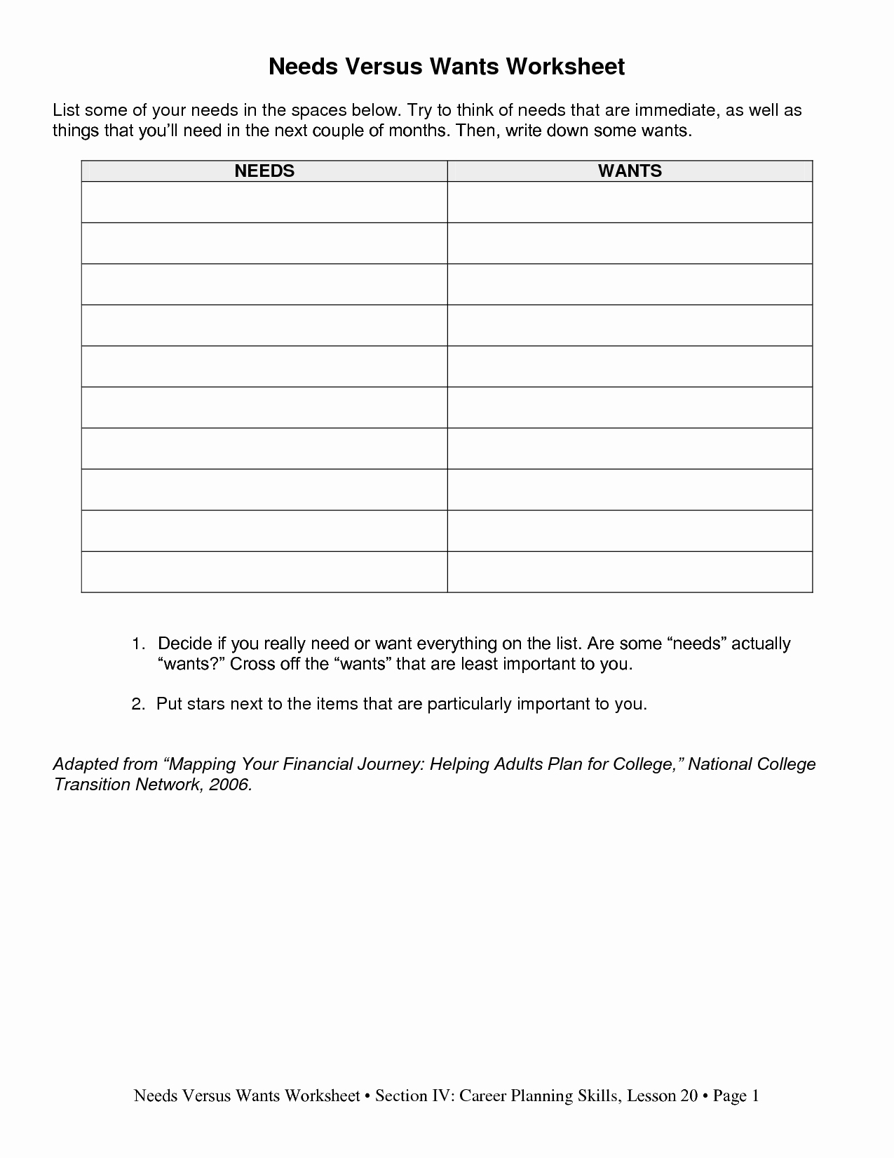 Wants and Needs Worksheet Luxury 13 Best Of Worksheets Identifying Wants and Needs