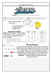 Wants Vs Needs Worksheet Elegant Needs Vs Wants Esl Worksheet by Charlenehunter