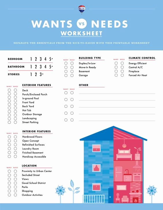 Wants Vs Needs Worksheet New Wants Vs Needs Worksheet