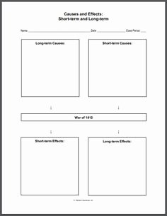 War Of 1812 Worksheet Unique World War I Word Search Puzzle Free History Printable
