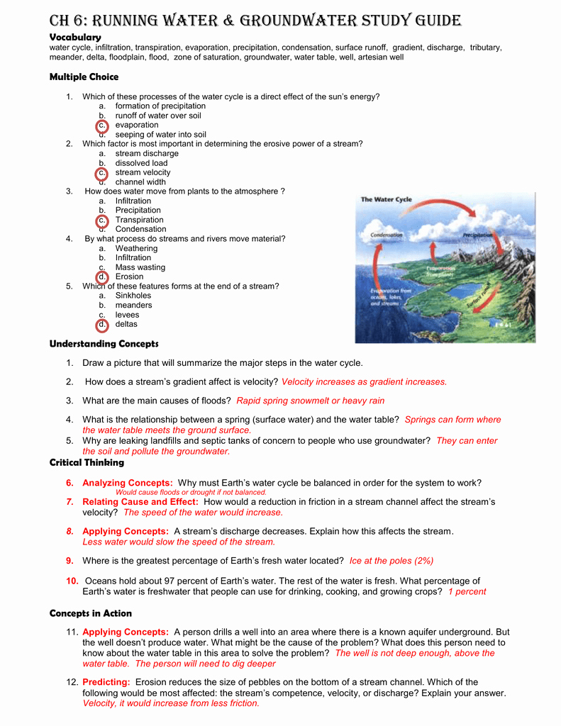 Water Cycle Worksheet Answer Key Unique Worksheet Groundwater Worksheet Grass Fedjp Worksheet