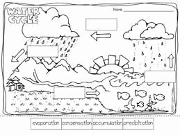 Water Cycle Worksheet Middle School Elegant Water Cycle Coloring Page Google Search