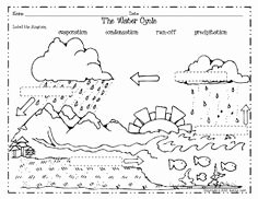Water Cycle Worksheet Middle School Inspirational Best 25 Water Cycle Activities Ideas On Pinterest