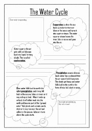 Water Cycle Worksheet Pdf Beautiful 9 Best Of Water Cycle Worksheets 2nd Grade 6th