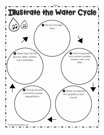 Water Cycle Worksheet Pdf Best Of Illustrate the Water Cycle Worksheets