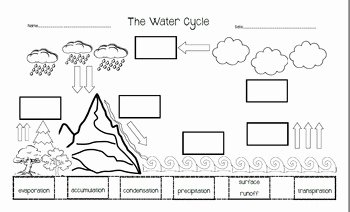 Water Cycle Worksheet Pdf Elegant the Water Cycle Cut and Paste by Nina the Geek Librarian