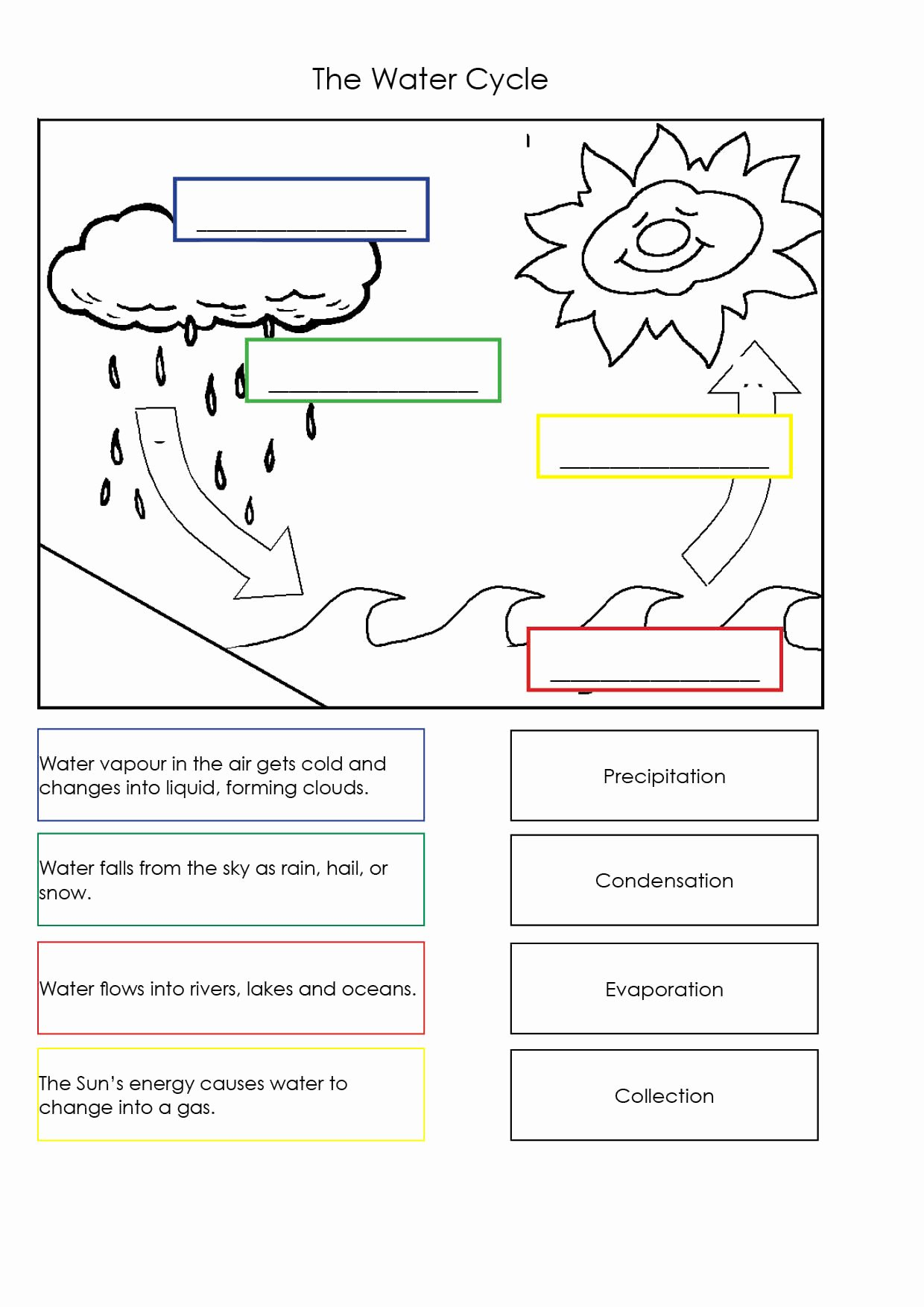 Water Cycle Worksheet Pdf Fresh Water Cycle Worksheet Australian Curriculum Lessons