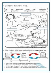 Water Cycle Worksheet Pdf Inspirational English Teaching Worksheets Water Cycle