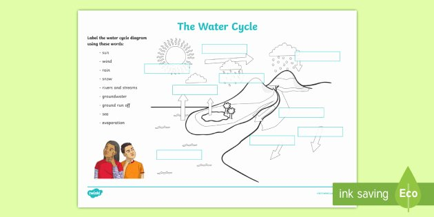 Water Cycle Worksheet Pdf Lovely Water Cycle Labelling Worksheet Ks2 Geography Resources