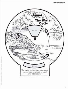 Water Cycle Worksheet Pdf New the Water Cycle Interactive Science Wheel