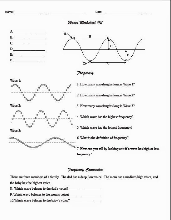Wave Worksheet Answer Key Fresh Teaching the Kid Middle School Wave Worksheet