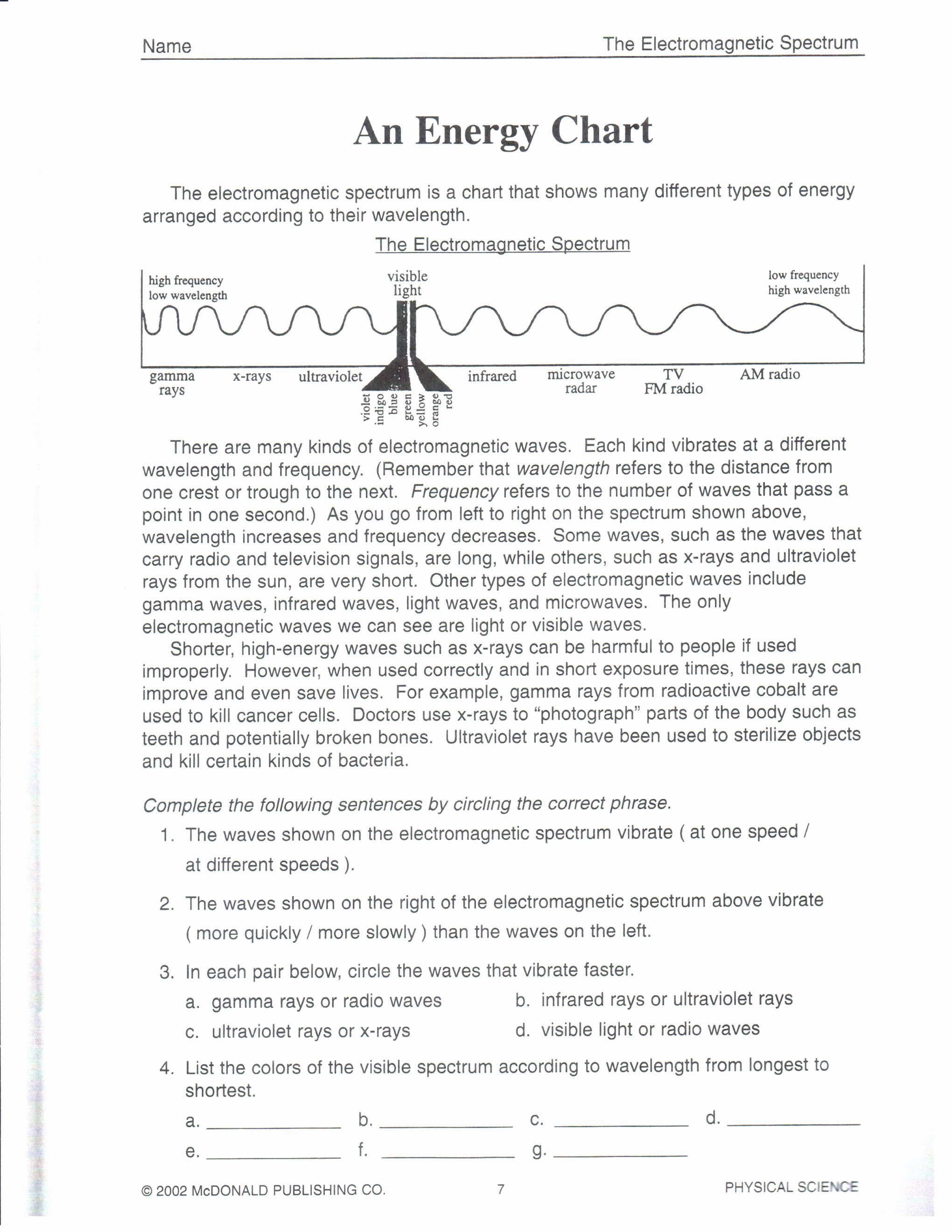 Waves Review Worksheet Answer Key Best Of Wave Review Worksheet Answers