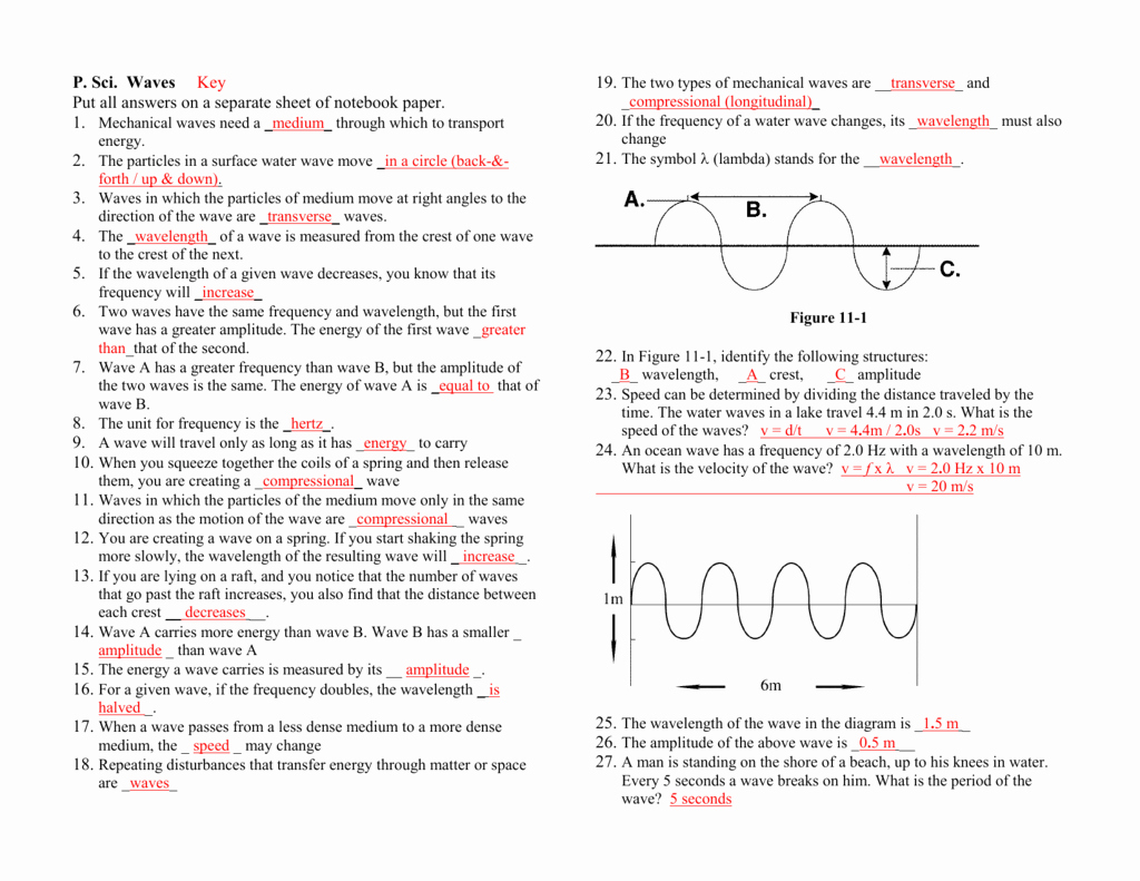 Waves Review Worksheet Answer Key Inspirational Anatomy A Wave Worksheet