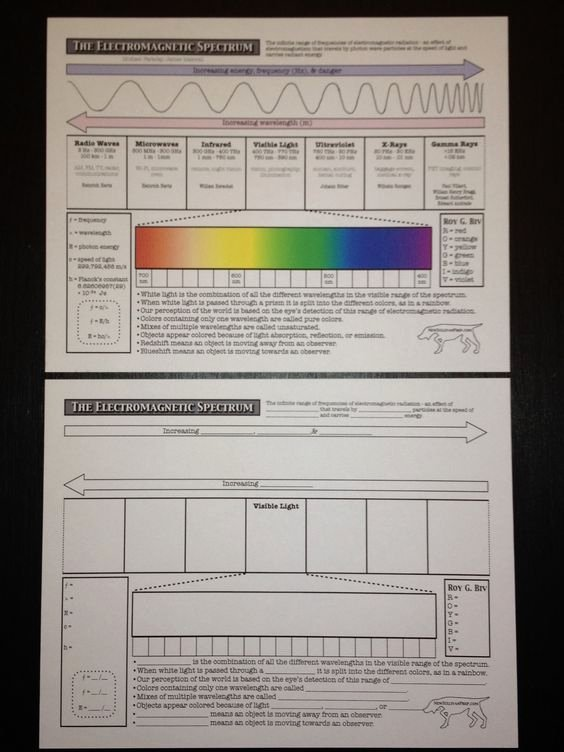 Waves Review Worksheet Answer Key Unique Free Electromagnetic Spectrum Worksheets Available at