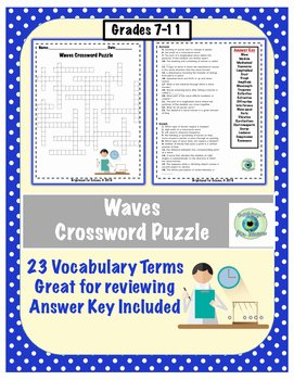 Waves Review Worksheet Answer Key Unique Waves Crossword Puzzle by Brighteyed for Science