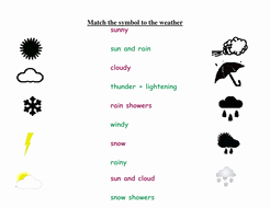 Weather Map Symbols Worksheet Awesome Weather Symbols by Rebuckley