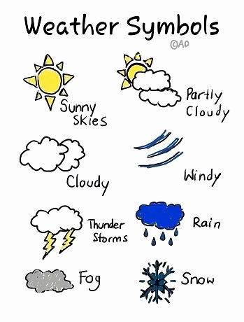Weather Map Symbols Worksheet Best Of Weather Symbols Science