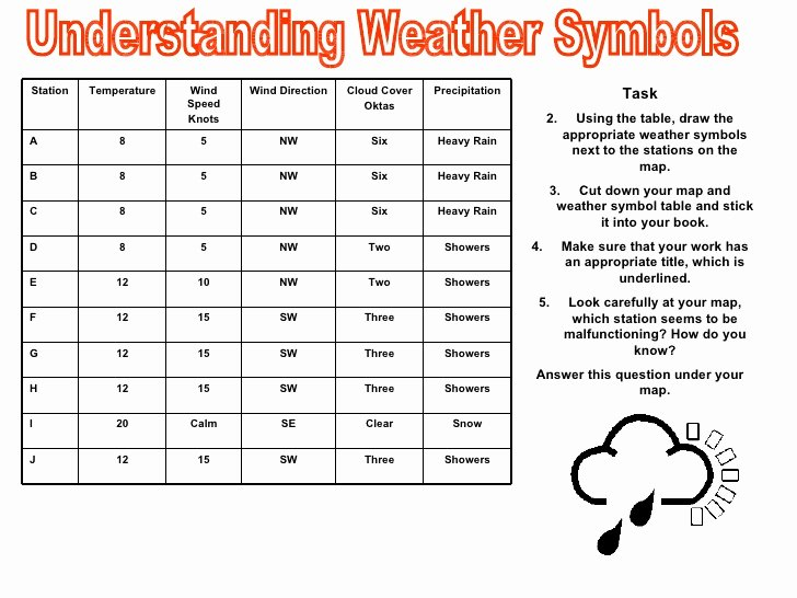 Weather Map Symbols Worksheet Lovely Weather Station Symbols
