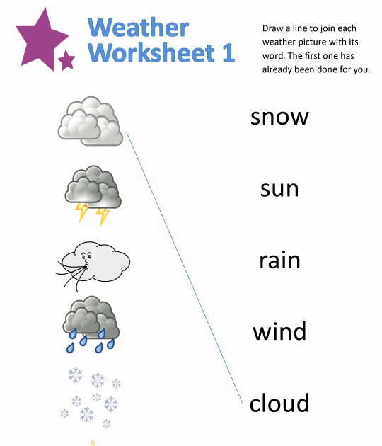 Weather Merit Badge Worksheet Best Of Weather Worksheet New 909 Weather Condition Worksheets