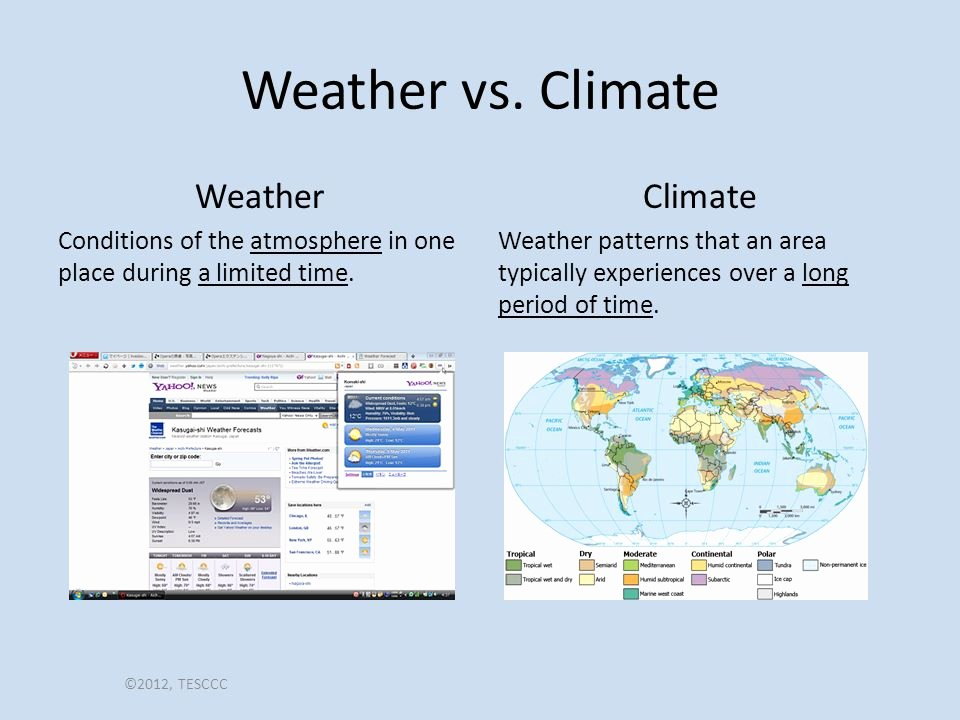 Weather Vs Climate Worksheet Best Of Climate Vs Weather Worksheet the Best Worksheets Image