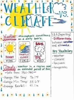 Weather Vs Climate Worksheet Best Of Pinterest • the World's Catalog Of Ideas