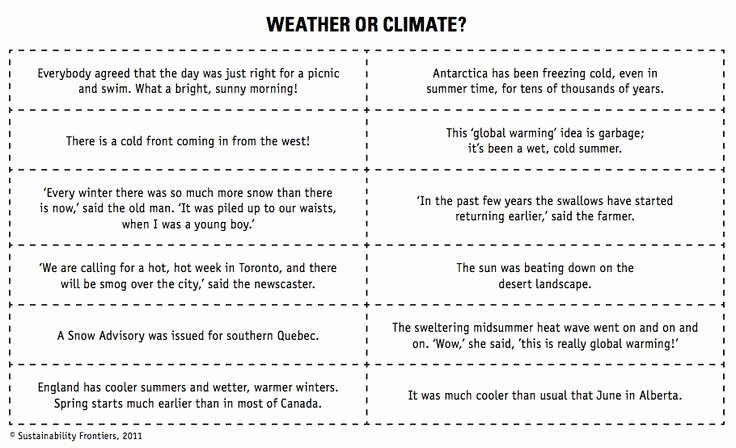 Weather Vs Climate Worksheet Elegant Weather Climate Worksheets Fifth Grade Weather Climate