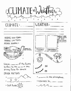 Weather Vs Climate Worksheet Fresh Weather Freebie Name that Cloud or Precipitation 2 Pg