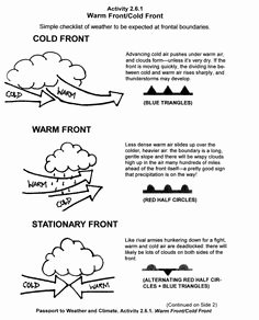 Weather Vs Climate Worksheet Inspirational Weather Makes A Climate Worksheet Science