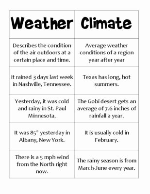 Weather Vs Climate Worksheet New Image Result for Weather and Climate Worksheets