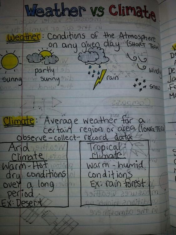 Weather Vs Climate Worksheet New You Can Have Students Write Down In their Science Journals