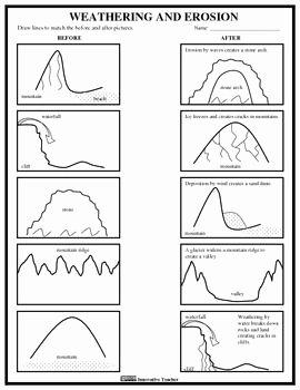 Weathering and Erosion Worksheet Awesome Pinterest • the World's Catalog Of Ideas