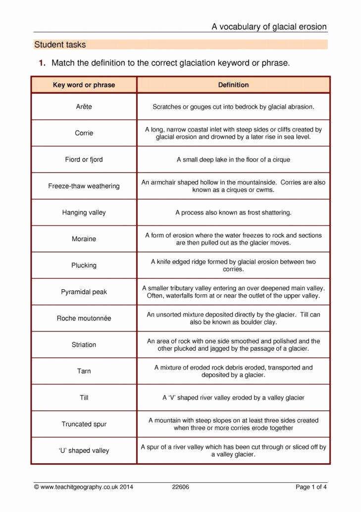Weathering and Erosion Worksheet Awesome Weathering and Erosion Worksheets