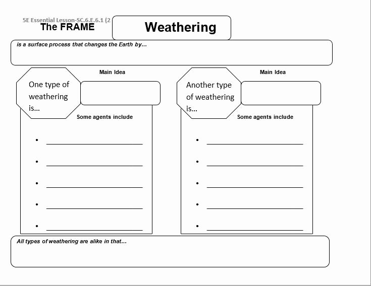 Weathering Erosion and Deposition Worksheet Best Of Erosion and Deposition Worksheets