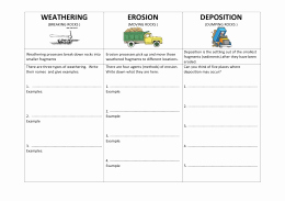 Weathering Erosion and Deposition Worksheet Inspirational Weathering Erosion and Deposition Worksheets the Best