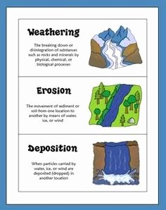 Weathering Erosion and Deposition Worksheet Lovely 1000 Images About 3rd Grade Science On Pinterest