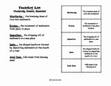 Search weathering erosion and deposition worksheet