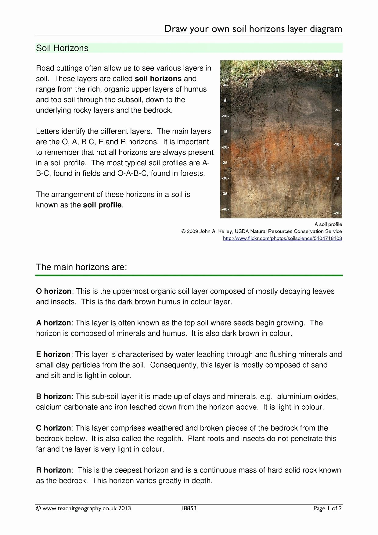 Whose Phone is This Worksheet Beautiful soil Profiles Worksheet the Best Worksheets Image